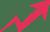 Price optimisation