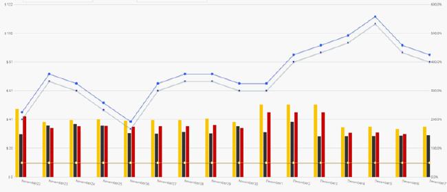 MF_Features_SS_Price optimisation